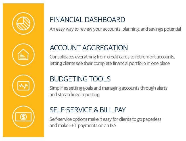 financial plan graphic
